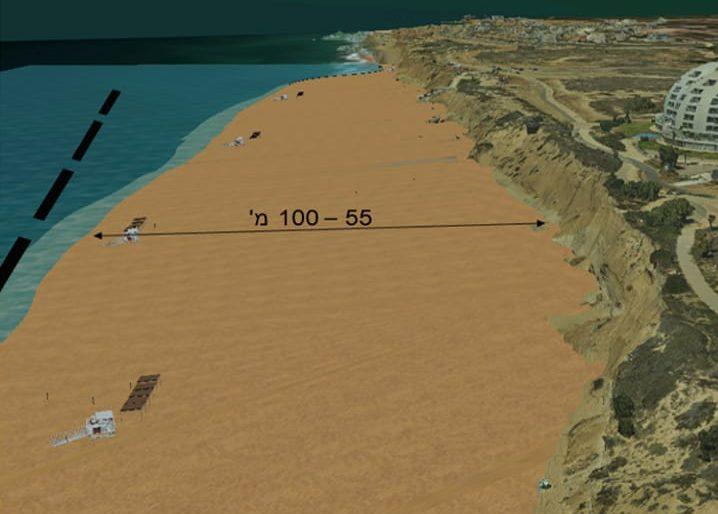 רצועת החוף שאמורה להיווצר בעוד מספר חודשים מול המצוק באשקלון